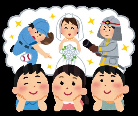 子どもの夢-借金生活脱出日記